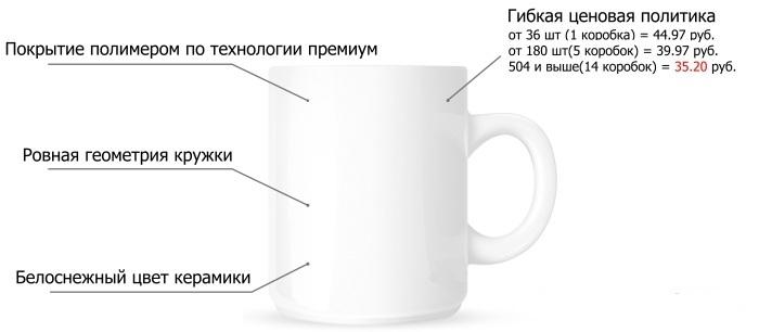 Специальный полимерный слой Premium (PU)