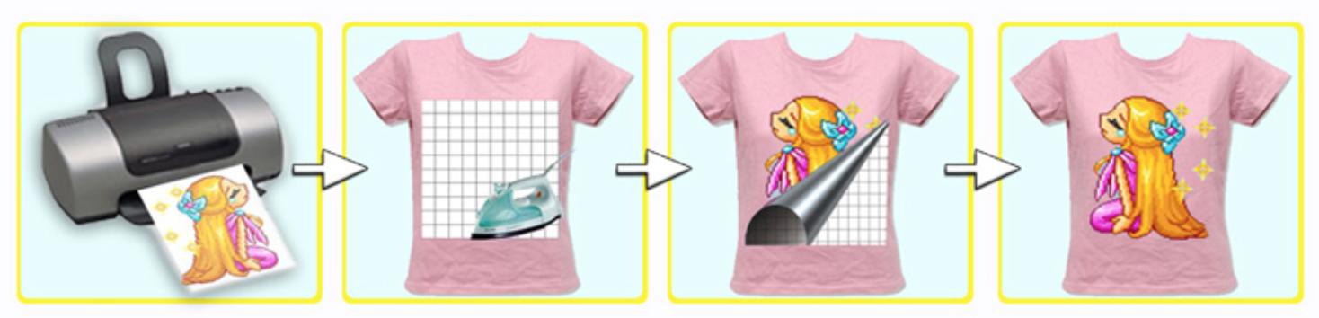 Днем рождения, как сделать картинку на футболке в домашних условиях без термо бумаги